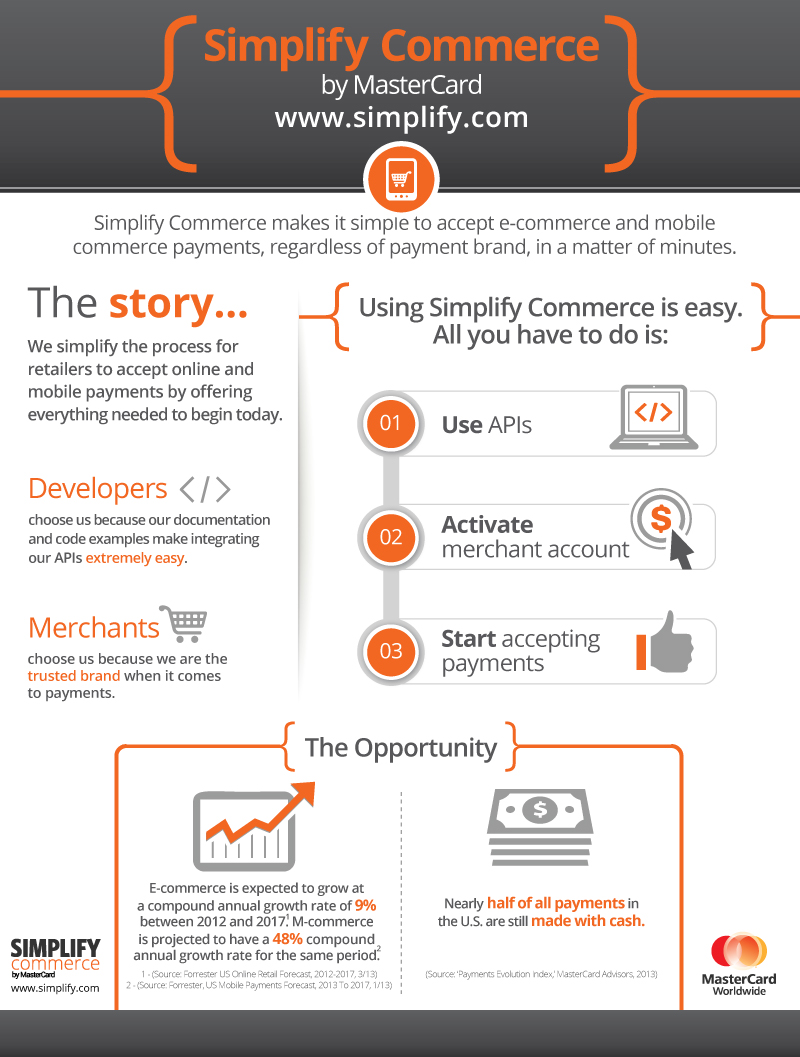 Simplify Commerce: Mobile or Online, it's Easy to Accept Payments